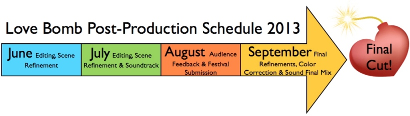 Love Bomb Post Production Schedule 2013
